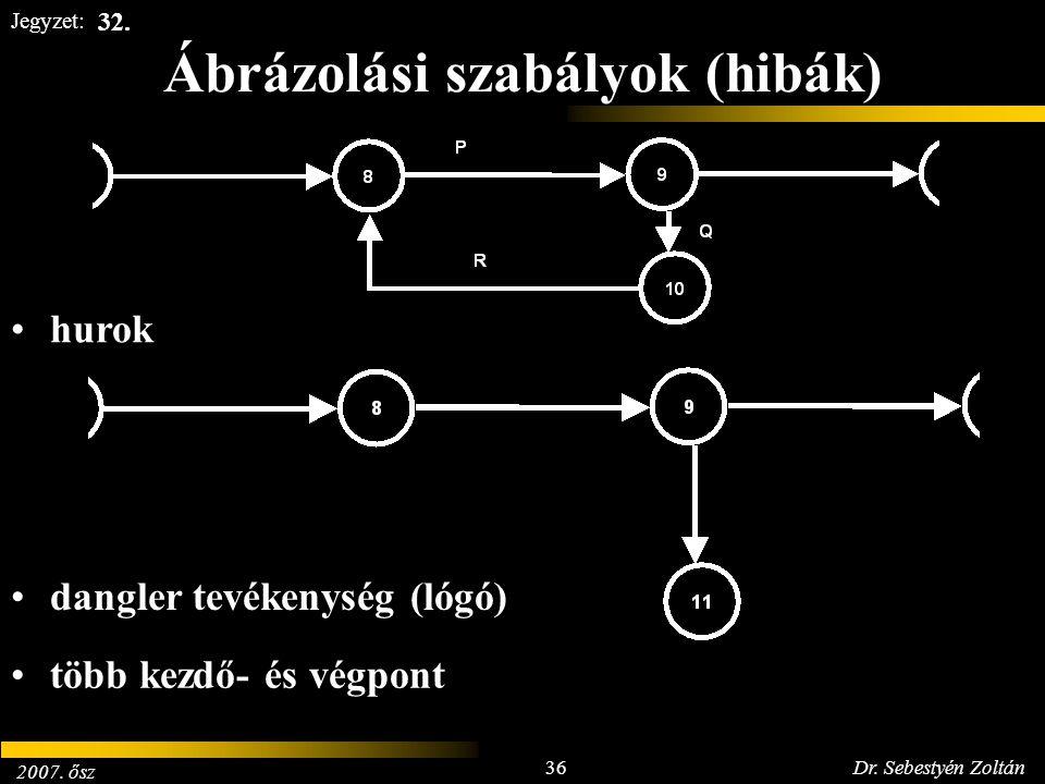 2007. ősz 36Dr. Sebestyén Zoltán Jegyzet: Ábrázolási szabályok (hibák) hurok dangler tevékenység (lógó) több kezdő- és végpont 32.