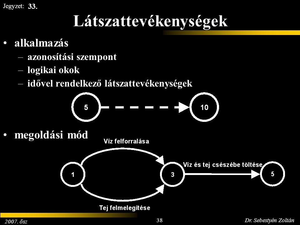 2007. ősz 38Dr. Sebestyén Zoltán Jegyzet: Látszattevékenységek alkalmazás –azonosítási szempont –logikai okok –idővel rendelkező látszattevékenységek