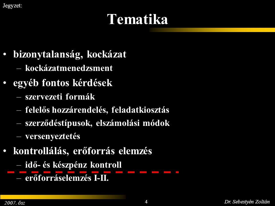 2007. ősz 4Dr. Sebestyén Zoltán Jegyzet: Tematika bizonytalanság, kockázat –kockázatmenedzsment egyéb fontos kérdések –szervezeti formák –felelős hozz