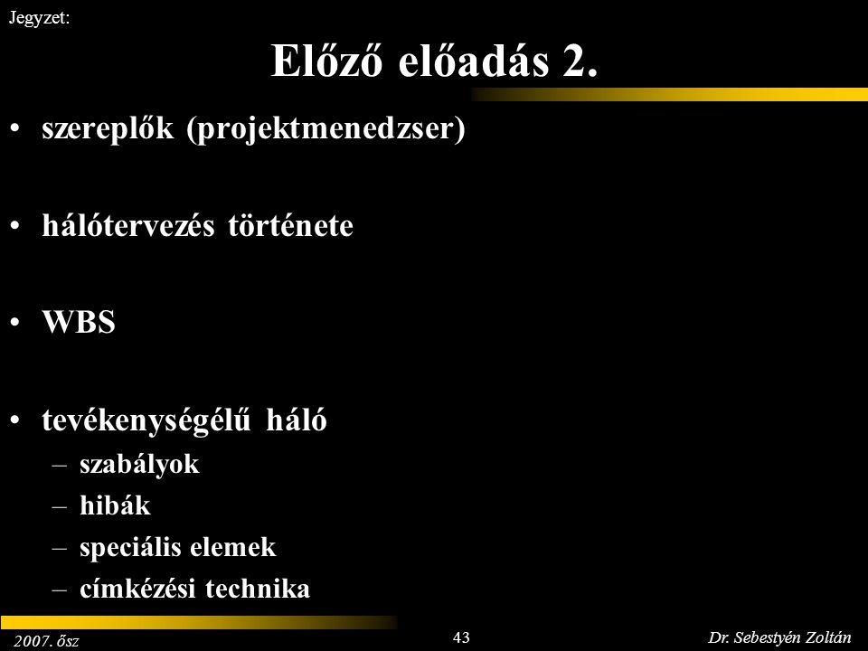 2007. ősz 43Dr. Sebestyén Zoltán Jegyzet: Előző előadás 2. szereplők (projektmenedzser) hálótervezés története WBS tevékenységélű háló –szabályok –hib