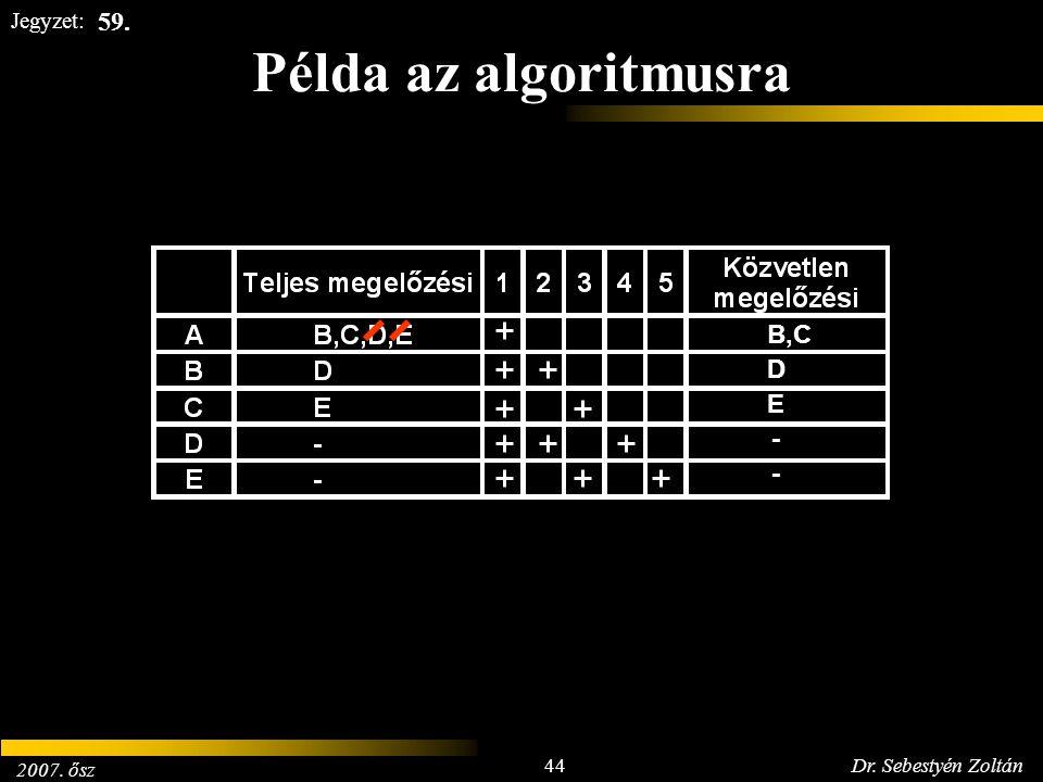 2007. ősz 44Dr. Sebestyén Zoltán Jegyzet: Példa az algoritmusra B,C D E - - 59.