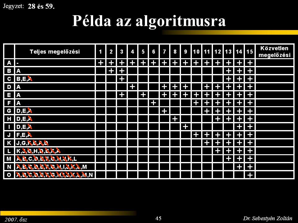 2007. ősz 45Dr. Sebestyén Zoltán Jegyzet: Példa az algoritmusra 28 és 59.