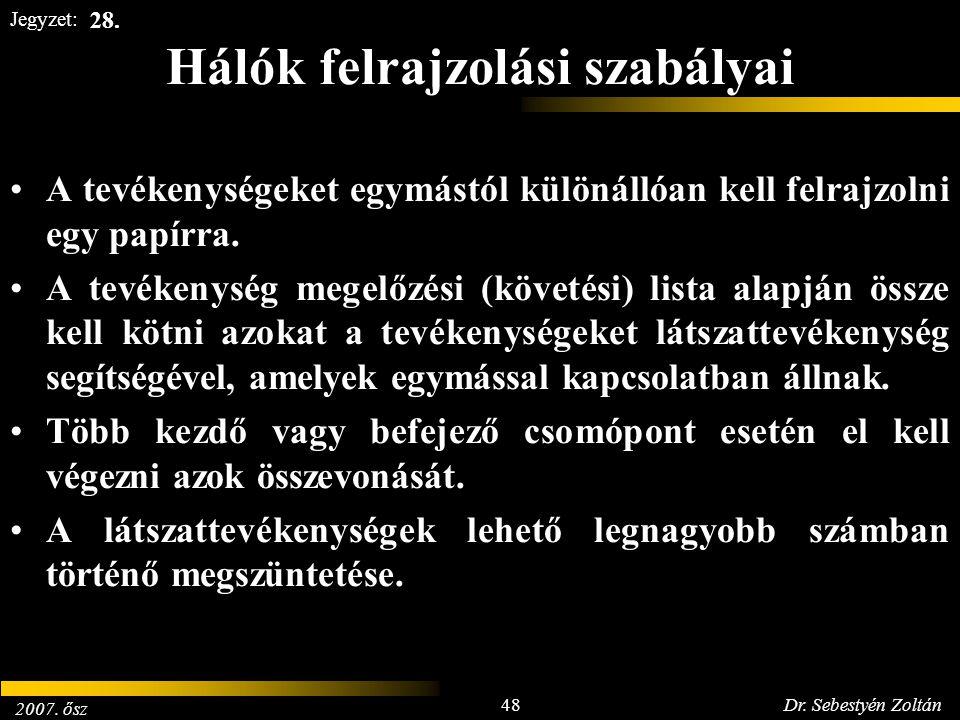 2007. ősz 48Dr. Sebestyén Zoltán Jegyzet: Hálók felrajzolási szabályai A tevékenységeket egymástól különállóan kell felrajzolni egy papírra. A tevéken