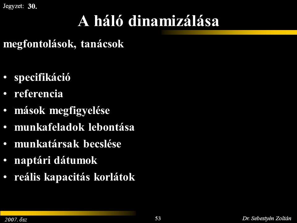 2007. ősz 53Dr. Sebestyén Zoltán Jegyzet: A háló dinamizálása megfontolások, tanácsok specifikáció referencia mások megfigyelése munkafeladok lebontás