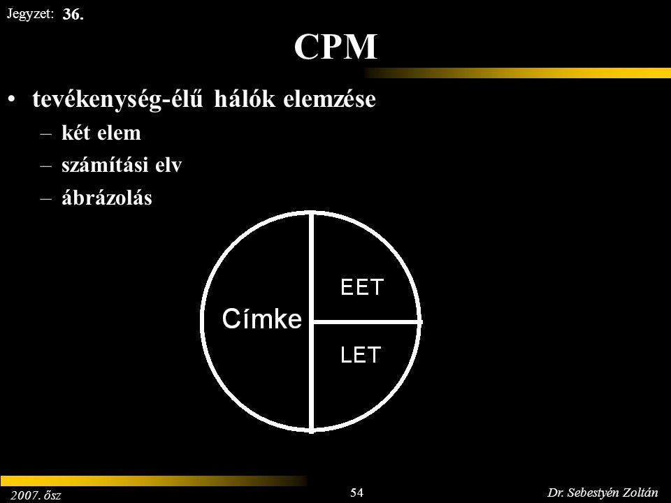 2007. ősz 54Dr. Sebestyén Zoltán Jegyzet: CPM tevékenység-élű hálók elemzése –két elem –számítási elv –ábrázolás 36.