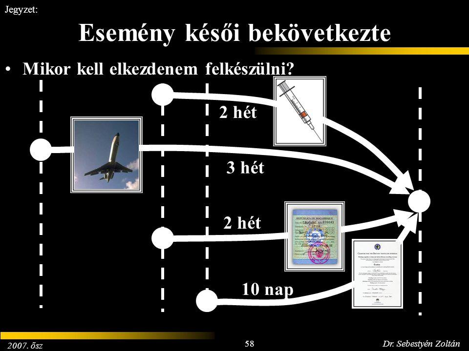 2007. ősz 58Dr. Sebestyén Zoltán Jegyzet: Esemény késői bekövetkezte Mikor kell elkezdenem felkészülni? 2 hét 10 nap 3 hét