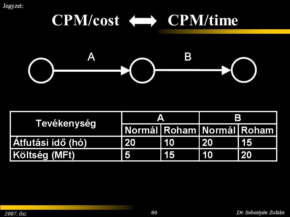 2007. ősz 60Dr. Sebestyén Zoltán Jegyzet: CPM/cost CPM/time AB