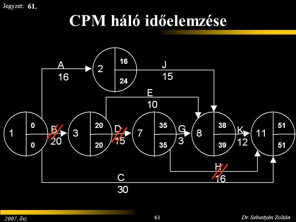 2007. ősz 61Dr. Sebestyén Zoltán Jegyzet: CPM háló időelemzése 35 20 0 0 39 38 51 24 16 61.