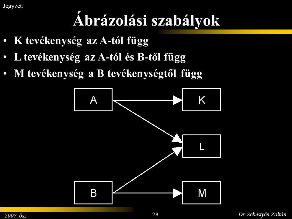 2007. ősz 78Dr. Sebestyén Zoltán Jegyzet: Ábrázolási szabályok K tevékenység az A-tól függ L tevékenység az A-tól és B-től függ M tevékenység a B tevé