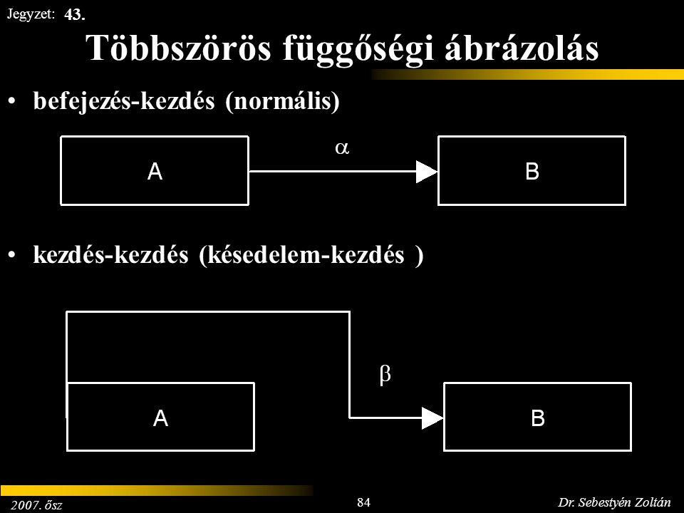 2007. ősz 84Dr. Sebestyén Zoltán Jegyzet: Többszörös függőségi ábrázolás befejezés-kezdés (normális) kezdés-kezdés (késedelem-kezdés ) 43.