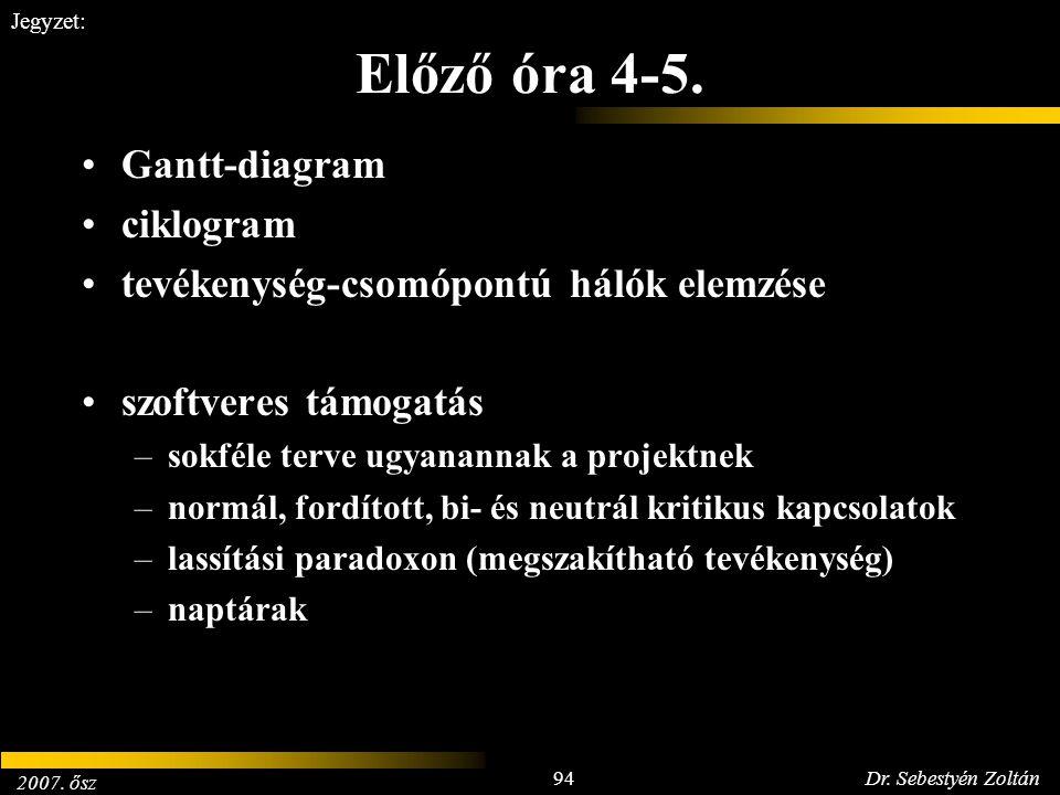 2007. ősz 94Dr. Sebestyén Zoltán Jegyzet: Előző óra 4-5. Gantt-diagram ciklogram tevékenység-csomópontú hálók elemzése szoftveres támogatás –sokféle t