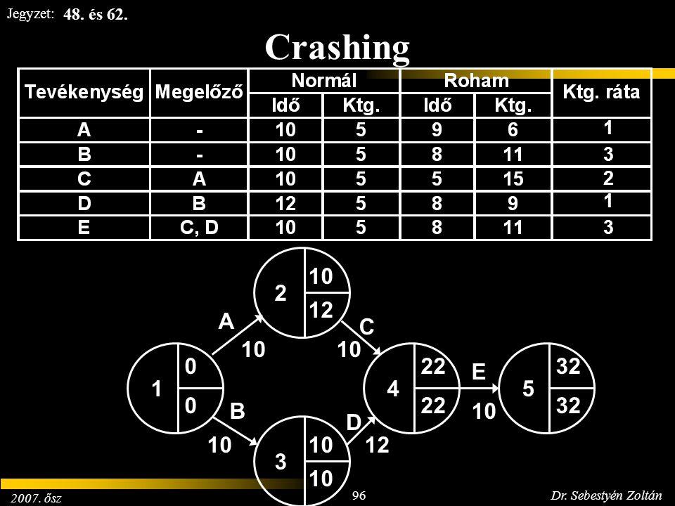 2007. ősz 96Dr. Sebestyén Zoltán Jegyzet: Crashing 1 1 2 3 0 0 10 12 22 32 10 3 1 2 3 45 A B C D E 12 10 48. és 62.