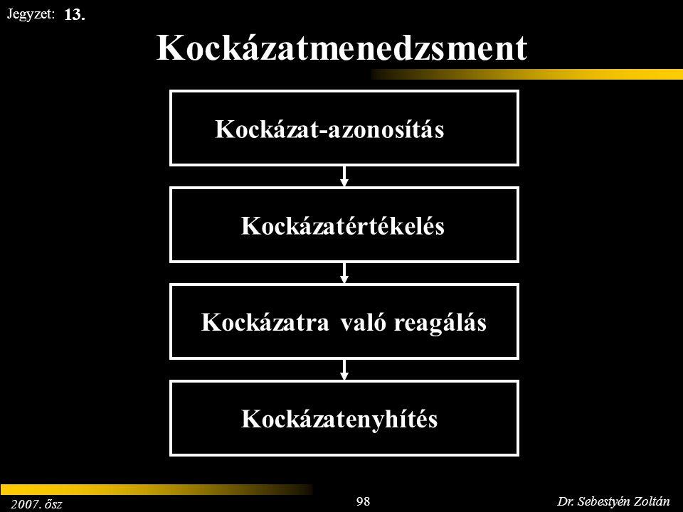 2007. ősz 98Dr. Sebestyén Zoltán Jegyzet: Kockázatmenedzsment Kockázatértékelés Kockázat-azonosítás Kockázatra való reagálás Kockázatenyhítés 13.