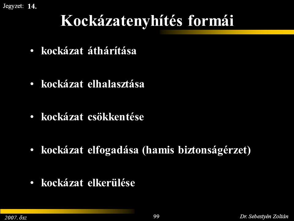 2007. ősz 99Dr. Sebestyén Zoltán Jegyzet: Kockázatenyhítés formái kockázat áthárítása kockázat elhalasztása kockázat csökkentése kockázat elfogadása (