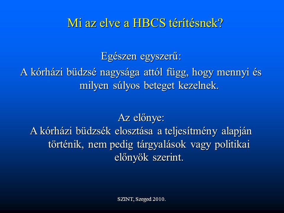 Mi az elve a HBCS térítésnek.
