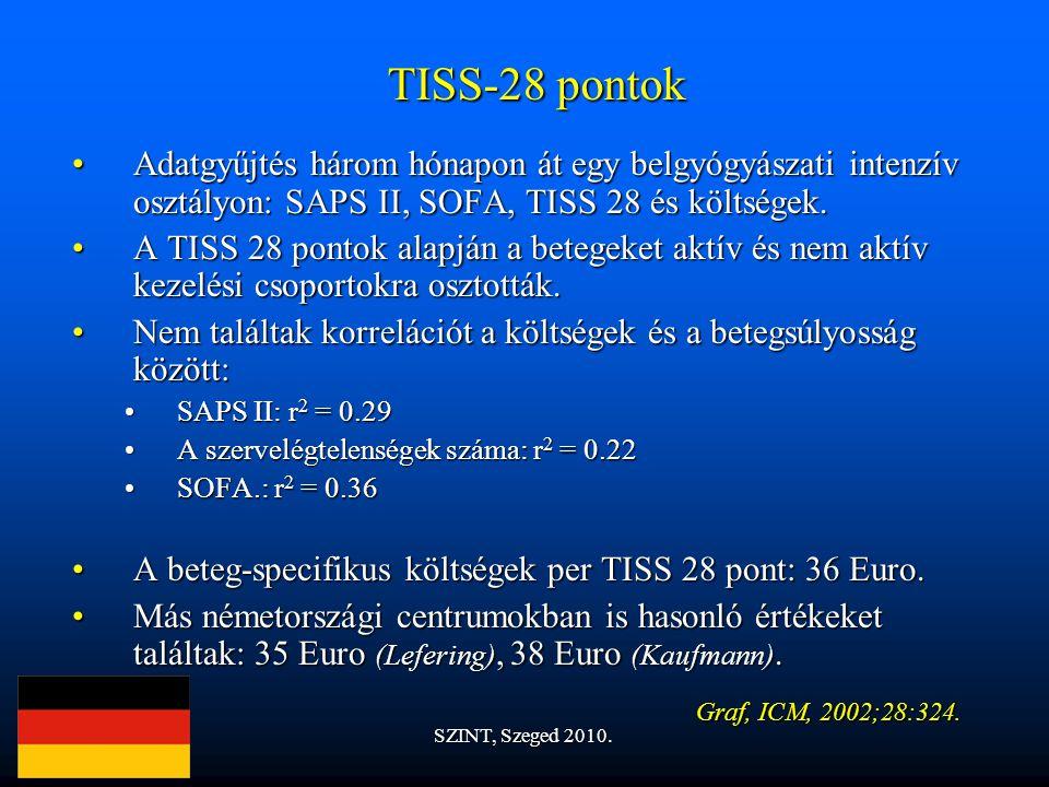 TISS-28 pontok Adatgyűjtés három hónapon át egy belgyógyászati intenzív osztályon: SAPS II, SOFA, TISS 28 és költségek.Adatgyűjtés három hónapon át egy belgyógyászati intenzív osztályon: SAPS II, SOFA, TISS 28 és költségek.