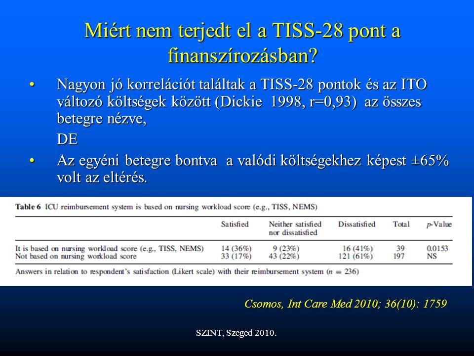 Miért nem terjedt el a TISS-28 pont a finanszírozásban.