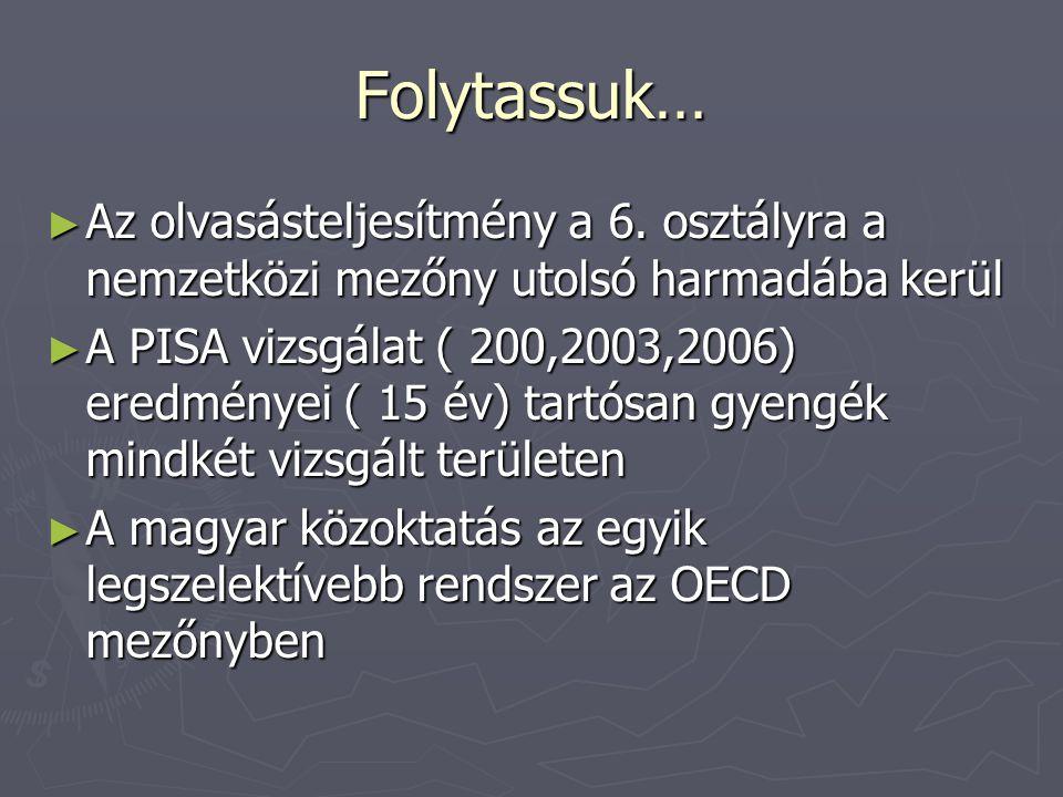Gyors diagnózis ► A magyar tanulók az ismeretek mennyiségét és gazdagságát tekintve a nemzetközi mezőny élvonalában vannak ► A negyedikes diákok olvas