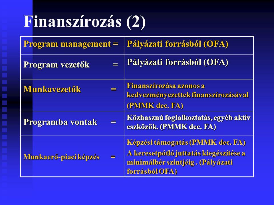 Finanszírozás (2) Program management = Pályázati forrásból (OFA) Program vezetők = Pályázati forrásból (OFA) Munkavezetők = Finanszírozása azonos a kedvezményezettek finanszírozásával (PMMK dec.