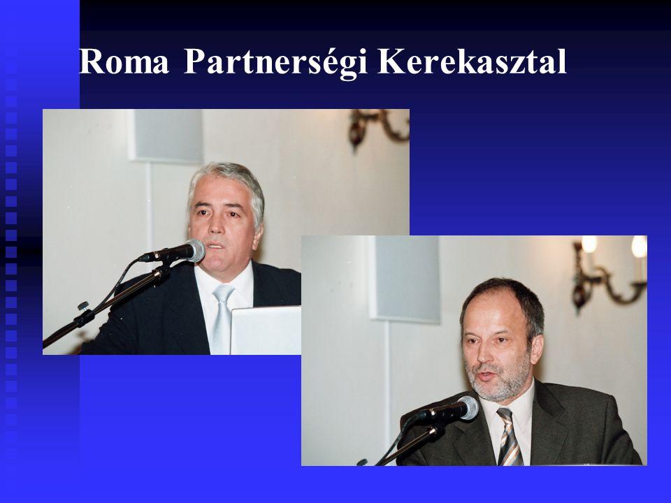 Roma Partnerségi Kerekasztal