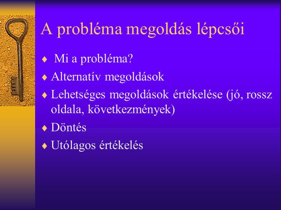 A probléma megoldás lépcsői  Mi a probléma?  Alternatív megoldások  Lehetséges megoldások értékelése (jó, rossz oldala, következmények)  Döntés 