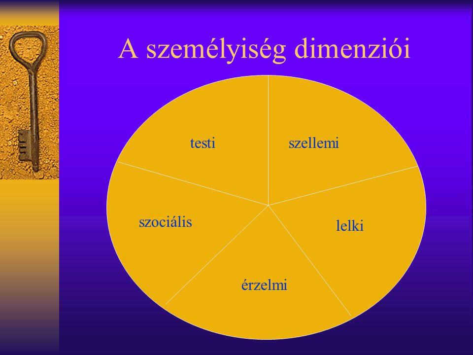 A személyiség dimenziói testiszellemi lelki érzelmi szociális
