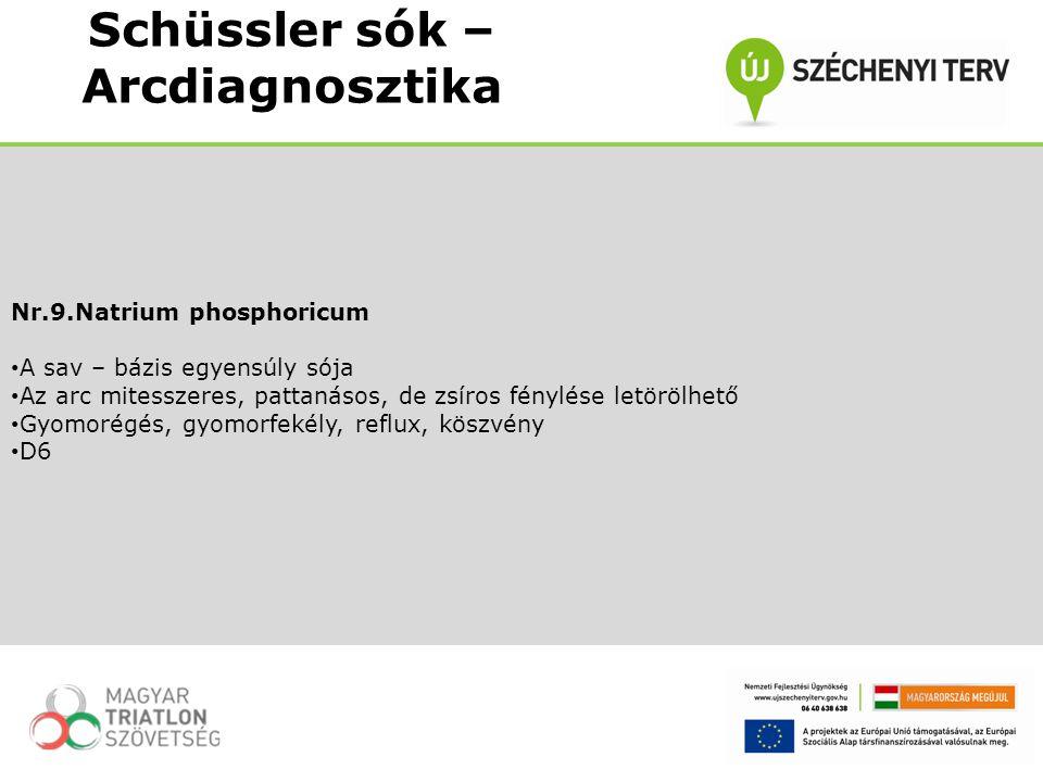 Nr.9.Natrium phosphoricum A sav – bázis egyensúly sója Az arc mitesszeres, pattanásos, de zsíros fénylése letörölhető Gyomorégés, gyomorfekély, reflux
