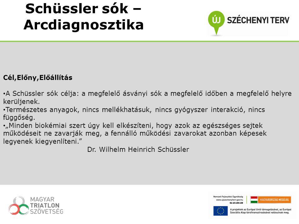 Cél,Előny,Előállítás A Schüssler sók célja: a megfelelő ásványi sók a megfelelő időben a megfelelő helyre kerüljenek. Természetes anyagok, nincs mellé