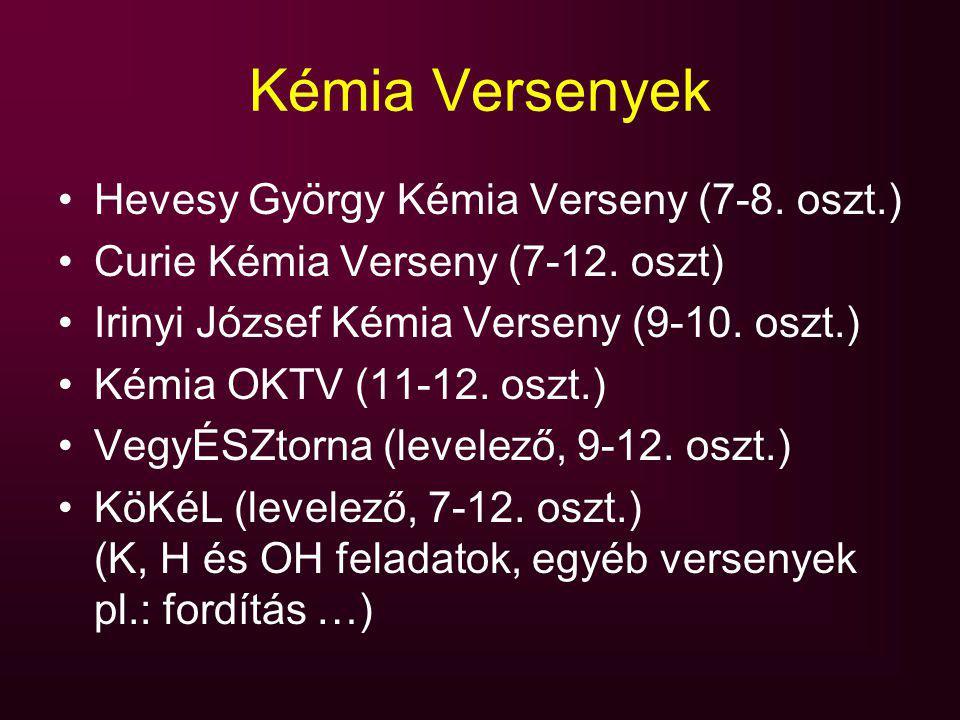 Kémia Versenyek Hevesy György Kémia Verseny (7-8. oszt.) Curie Kémia Verseny (7-12. oszt) Irinyi József Kémia Verseny (9-10. oszt.) Kémia OKTV (11-12.