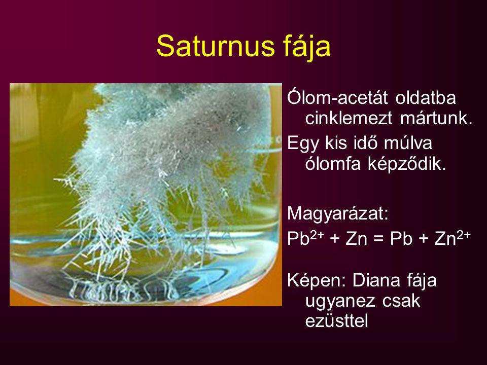Saturnus fája Ólom-acetát oldatba cinklemezt mártunk. Egy kis idő múlva ólomfa képződik. Magyarázat: Pb 2+ + Zn = Pb + Zn 2+ Képen: Diana fája ugyanez