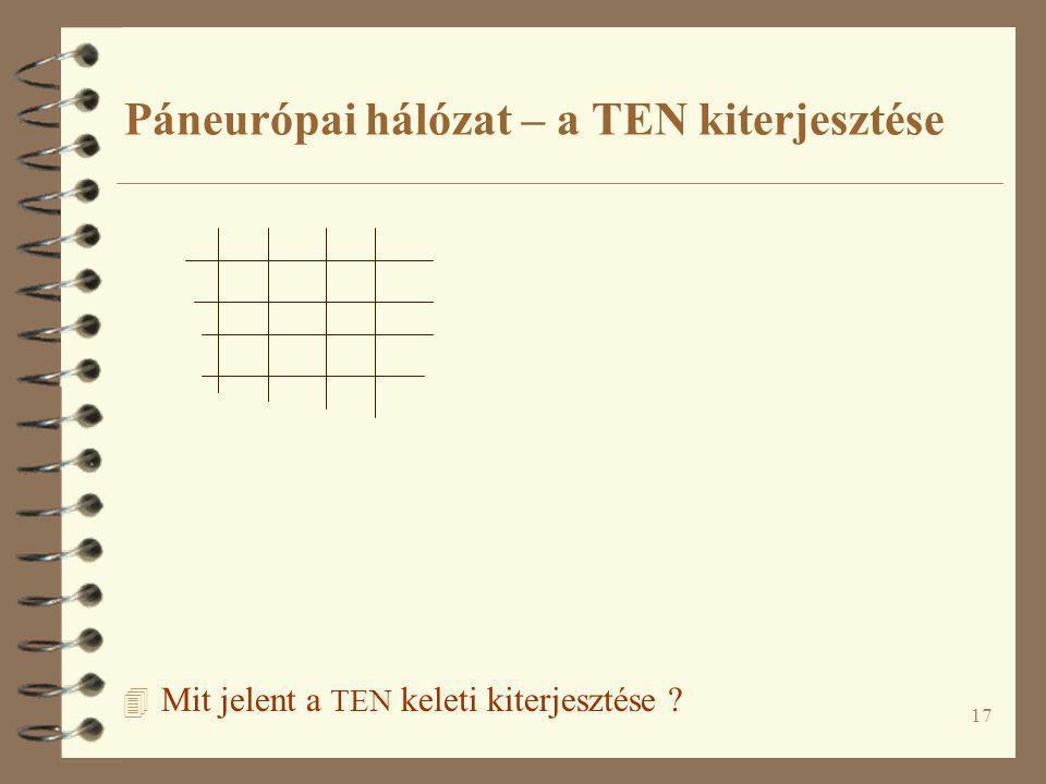 17 4 Mit jelent a TEN keleti kiterjesztése ? Páneurópai hálózat – a TEN kiterjesztése