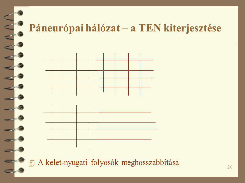 20 4 A kelet-nyugati folyosók meghosszabbítása Páneurópai hálózat – a TEN kiterjesztése