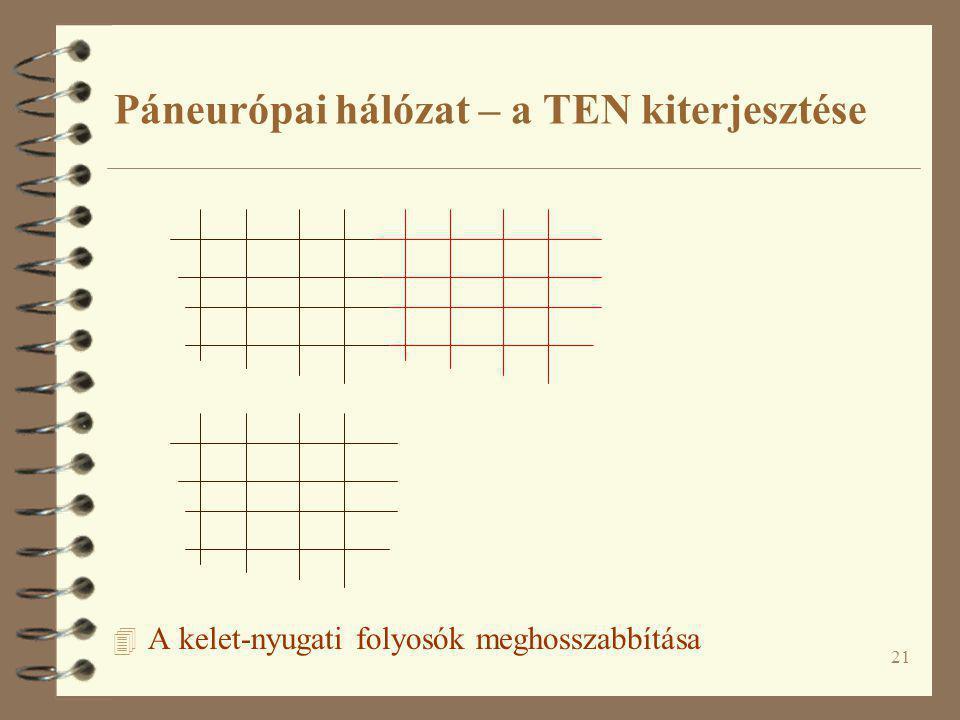 21 4 A kelet-nyugati folyosók meghosszabbítása Páneurópai hálózat – a TEN kiterjesztése