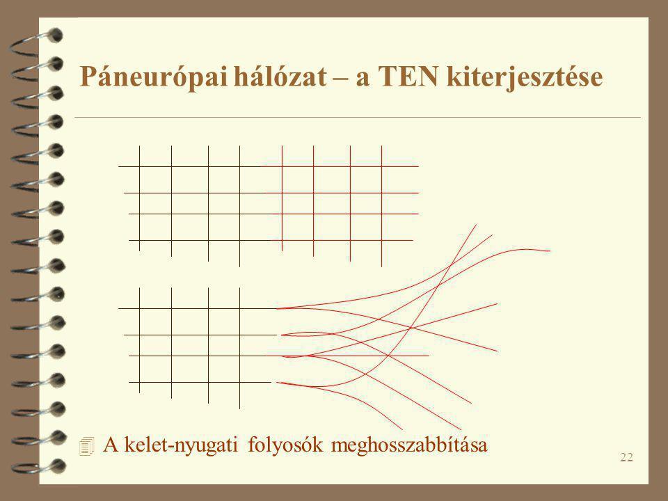 22 4 A kelet-nyugati folyosók meghosszabbítása Páneurópai hálózat – a TEN kiterjesztése