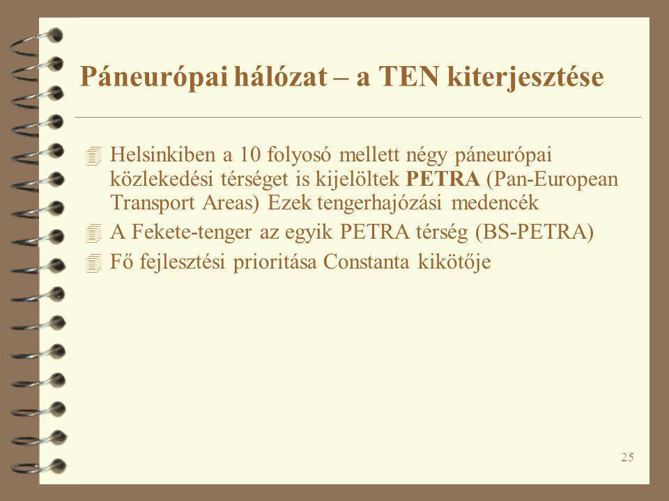 25 4 Helsinkiben a 10 folyosó mellett négy páneurópai közlekedési térséget is kijelöltek PETRA (Pan-European Transport Areas) Ezek tengerhajózási mede