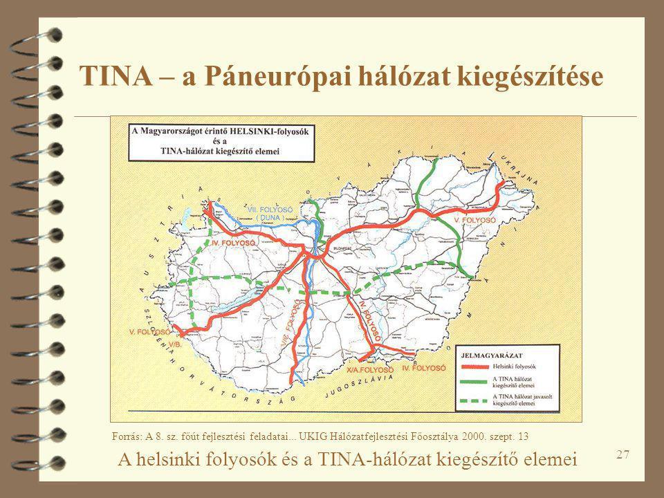 27 A helsinki folyosók és a TINA-hálózat kiegészítő elemei Forrás: A 8. sz. főút fejlesztési feladatai... UKIG Hálózatfejlesztési Főosztálya 2000. sze
