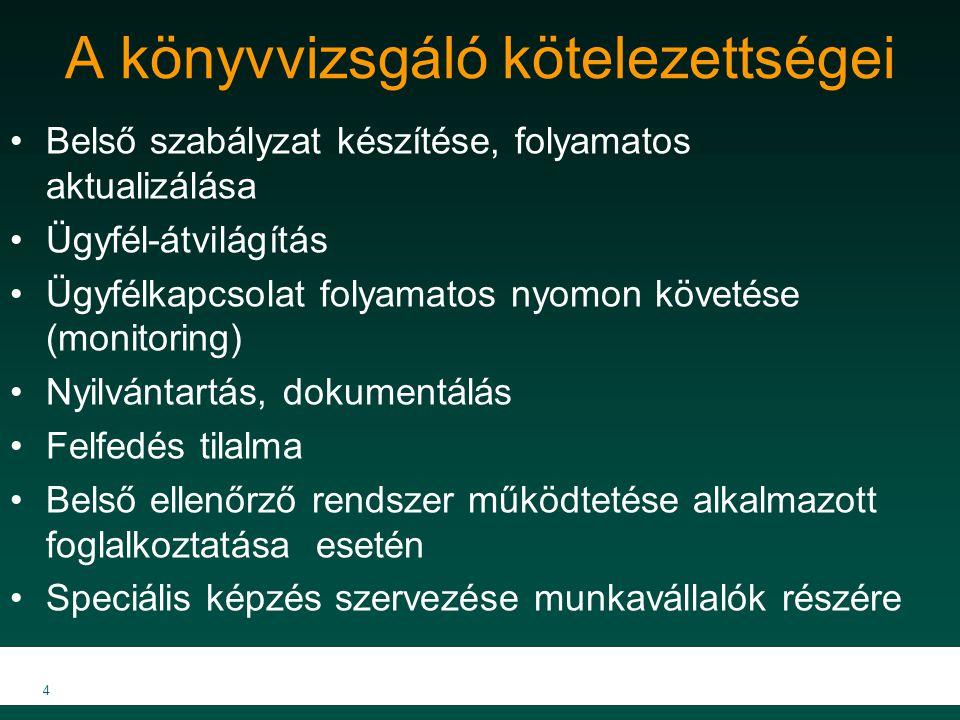 Az MKVK jelenlegi ellenőrzési gyakorlata Felügyeletet ellátó szerv Mintaszabályzatot bocsát ki nem kötelező ajánlásként Felülvizsgálat módosítás esetén, de legalább 2 évente (2013.10.09., 2014.