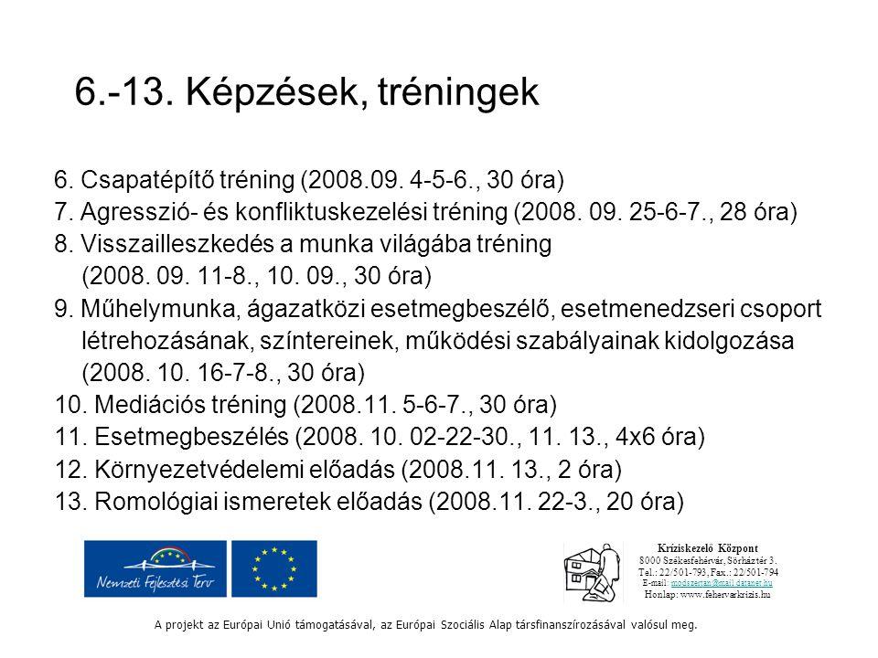 6.-13. Képzések, tréningek 6. Csapatépítő tréning (2008.09.