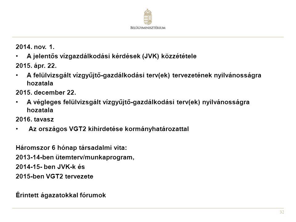 32 2014. nov. 1. A jelentős vízgazdálkodási kérdések (JVK) közzététele 2015. ápr. 22. A felülvizsgált vízgyűjtő-gazdálkodási terv(ek) tervezetének nyi
