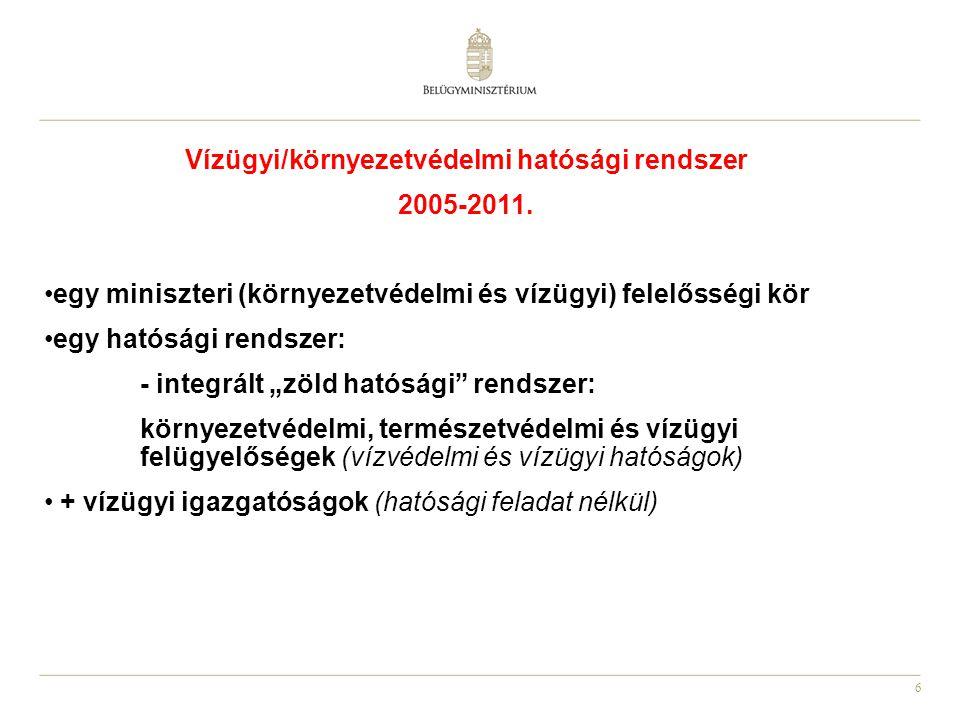 6 Vízügyi/környezetvédelmi hatósági rendszer 2005-2011. egy miniszteri (környezetvédelmi és vízügyi) felelősségi kör egy hatósági rendszer: - integrál