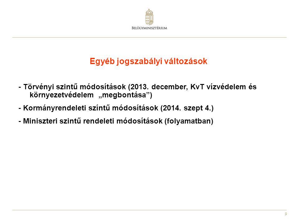 """9 Egyéb jogszabályi változások - Törvényi szintű módosítások (2013. december, KvT vízvédelem és környezetvédelem """"megbontása"""") - Kormányrendeleti szín"""