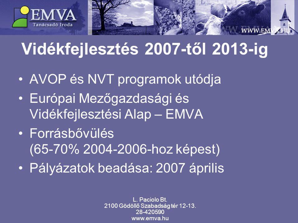 AVOP és NVT programok utódja Európai Mezőgazdasági és Vidékfejlesztési Alap – EMVA Forrásbővülés (65-70% 2004-2006-hoz képest) Pályázatok beadása: 2007 április L.