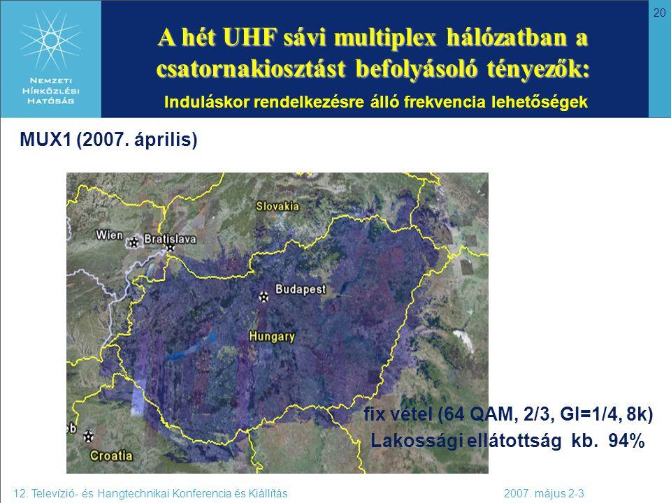 20 A hét UHF sávi multiplex hálózatban a csatornakiosztást befolyásoló tényezők: A hét UHF sávi multiplex hálózatban a csatornakiosztást befolyásoló t