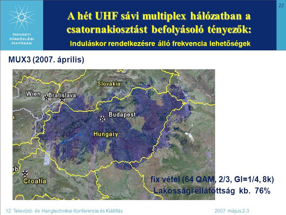 22 A hét UHF sávi multiplex hálózatban a csatornakiosztást befolyásoló tényezők: A hét UHF sávi multiplex hálózatban a csatornakiosztást befolyásoló t