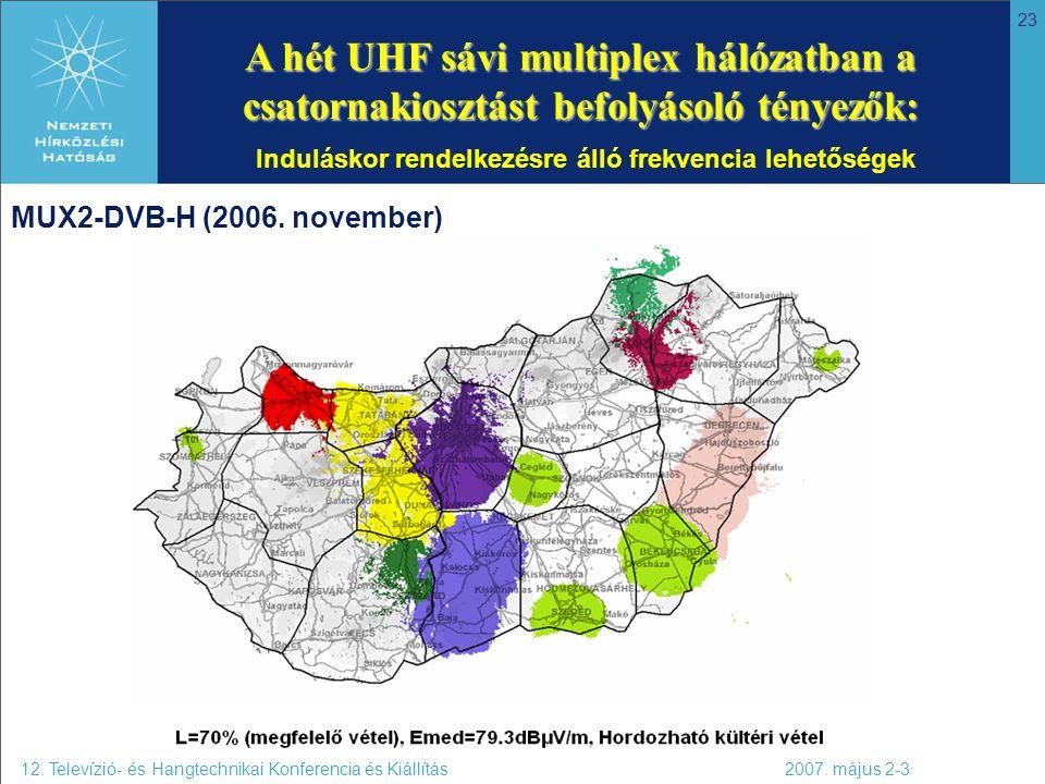23 A hét UHF sávi multiplex hálózatban a csatornakiosztást befolyásoló tényezők: A hét UHF sávi multiplex hálózatban a csatornakiosztást befolyásoló t