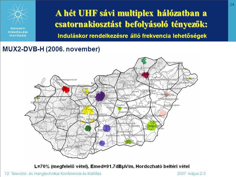24 A hét UHF sávi multiplex hálózatban a csatornakiosztást befolyásoló tényezők: A hét UHF sávi multiplex hálózatban a csatornakiosztást befolyásoló t