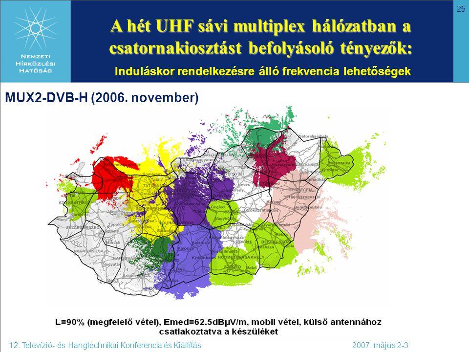 25 A hét UHF sávi multiplex hálózatban a csatornakiosztást befolyásoló tényezők: A hét UHF sávi multiplex hálózatban a csatornakiosztást befolyásoló t