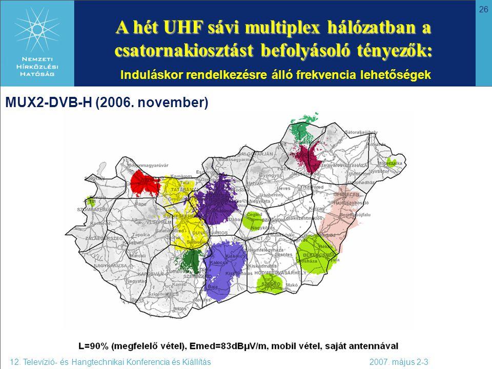 26 A hét UHF sávi multiplex hálózatban a csatornakiosztást befolyásoló tényezők: A hét UHF sávi multiplex hálózatban a csatornakiosztást befolyásoló t