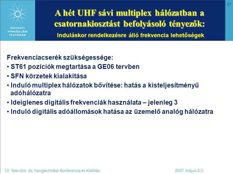 27 A hét UHF sávi multiplex hálózatban a csatornakiosztást befolyásoló tényezők: A hét UHF sávi multiplex hálózatban a csatornakiosztást befolyásoló t