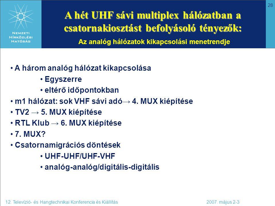 28 A hét UHF sávi multiplex hálózatban a csatornakiosztást befolyásoló tényezők: A hét UHF sávi multiplex hálózatban a csatornakiosztást befolyásoló t
